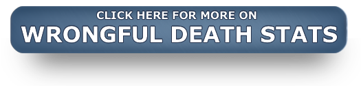 WRONGFUL DEATH STATS